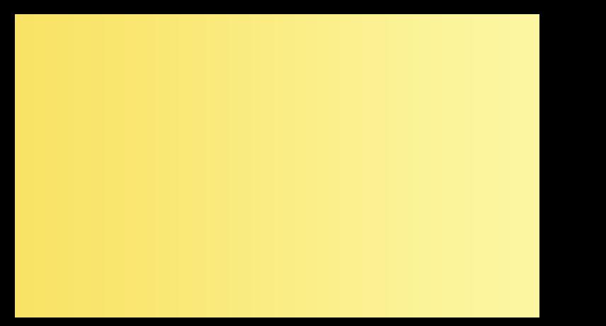 Planプラン